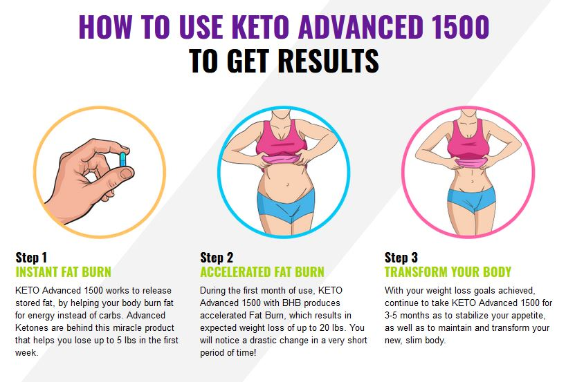 Keto Advanced 1500 1